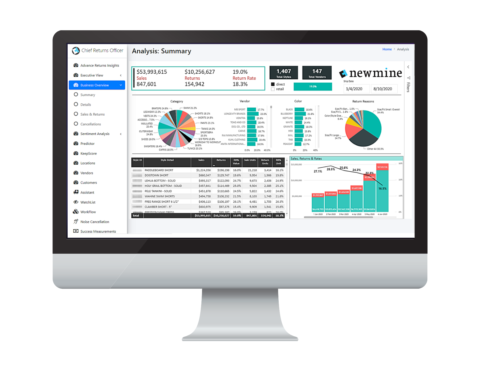 Chief Returns Officer Dashboard in Monitor