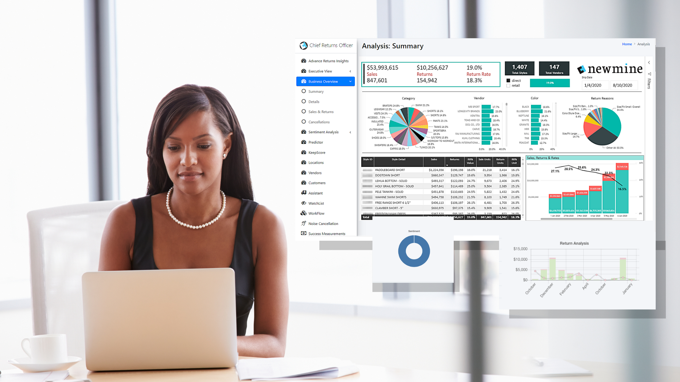 Woman Working on Computer with Chief Returns Officer Dashboards
